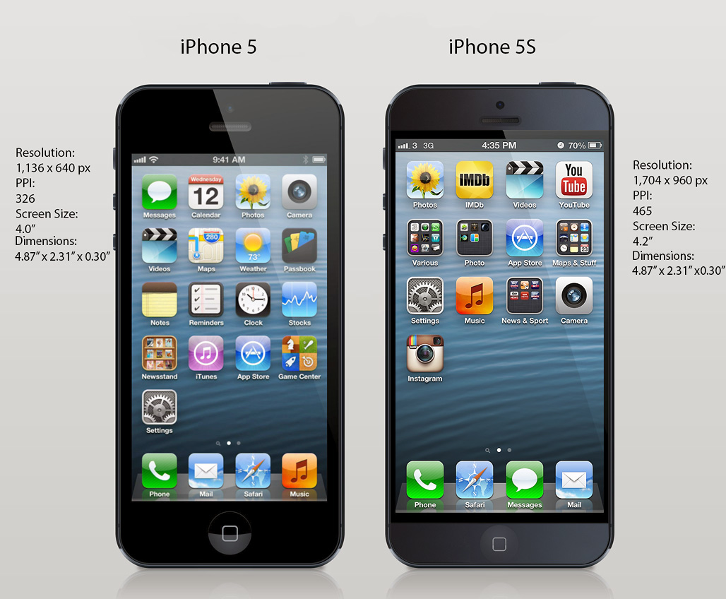 iphone 5s and 5c have been announced for release september. Black Bedroom Furniture Sets. Home Design Ideas